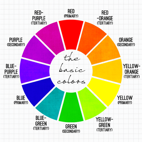 landing page colors wheel